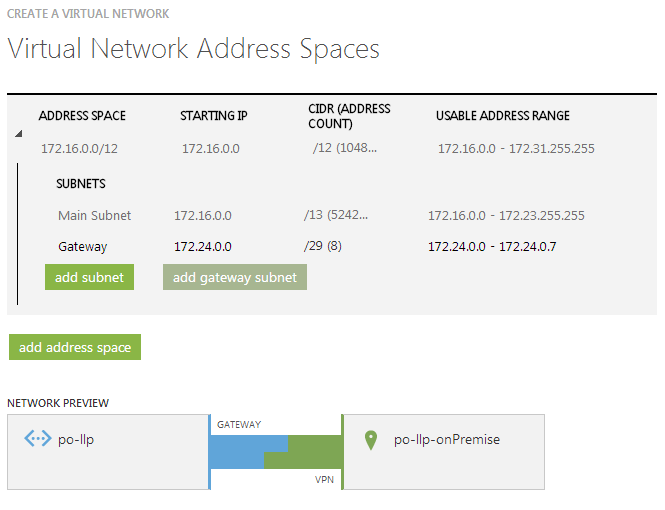 Details of Azure Virtual Network