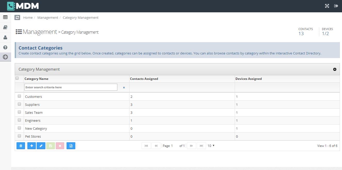 Managing Categories for Cisco SPA Series IP Phones via the MDM Web Service