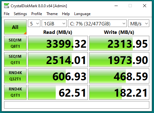 Image of CrystalDiskMark Results on a Dell Alienware Area 51 r2 with a Samsung PCIe NVMe SSD installed.