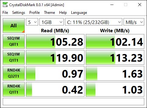 Performance Statistics of SATA Hard Drive in Dell Optiplex 7010