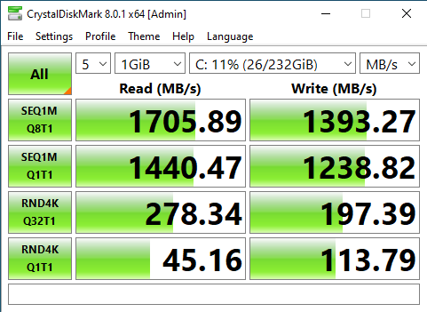 Performance Statistics of Western Digital Blue 500Gb NVME Solid State Drive in Dell Optiplex 7010