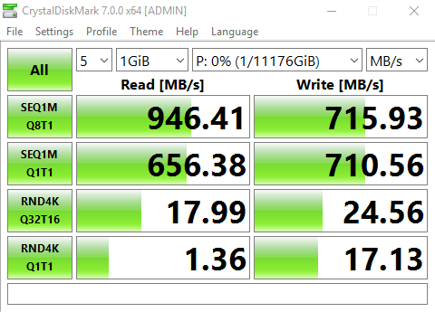 Image showing performance benchmark of a RAID 0 array on a Dell PowerEdge R310 with PERC H700 controller.