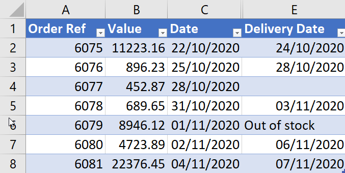 Image of an Excel spreadsheet with dates is going to be filtered with Power Automate.