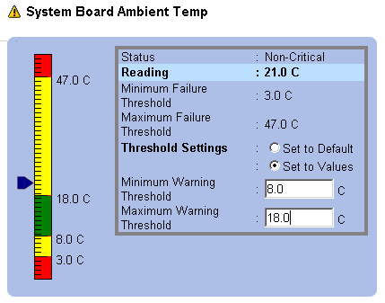 Image showing Dell Openmanage Ambient Temp Alert Values