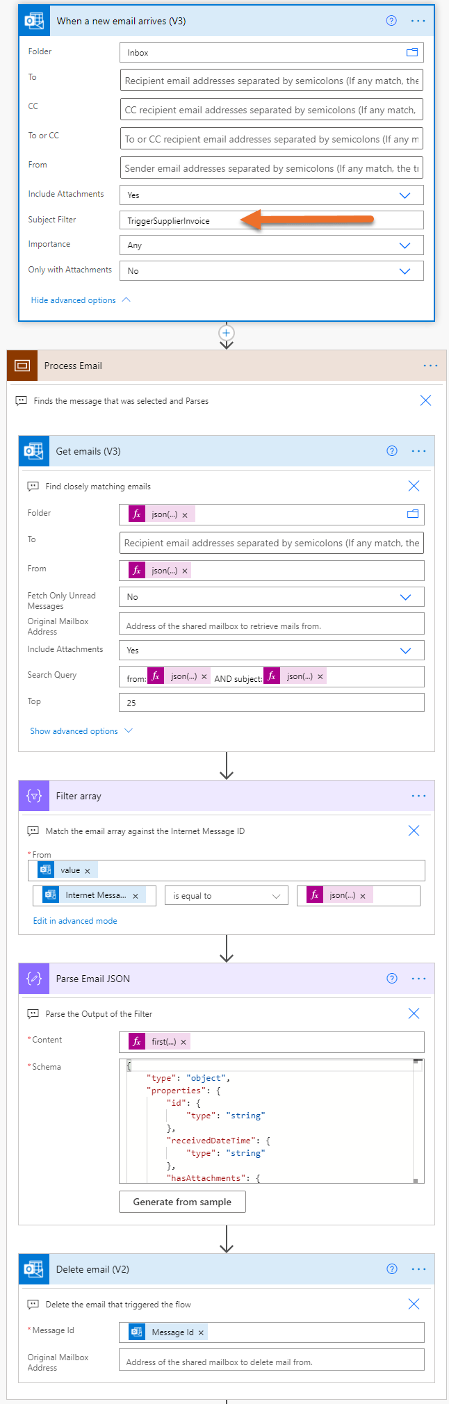 Image of a Power Automate flow that is triggered for a selected email in Outlook