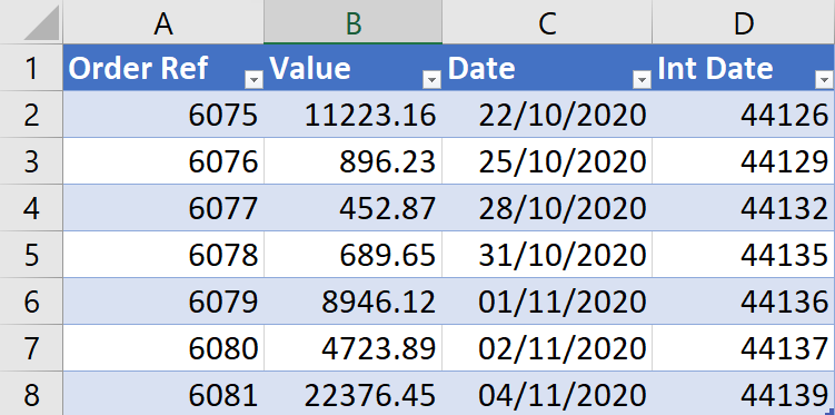 Image showing an Excel table with a Date column that will be converted back into a date in Power Automate