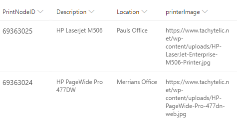 Image showing list of printers in SharePoint