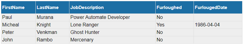 Image of an HTML Table from Flow which has had styling applied.